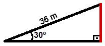Representação geométrica da questão 3